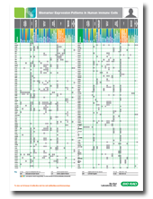 Biomarker Expression Patterns in Human Immune Cells Poster