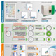 New Flow Cytometry Poster