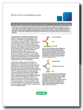 Effective tools for drug monitoring assays