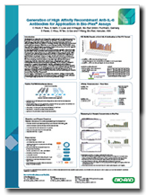Generation of high affinity recombinant anti-IL-6 antibodies for application in Bio-Plex® assays