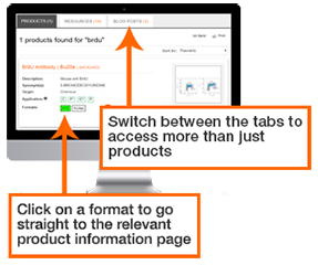 Simpler – navigate easily between products and related resources like protocols and blogs