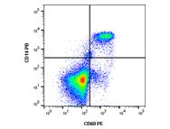 CD68 antibody Fc image