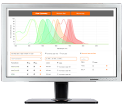 Fluorescent Spectraviewer - Interactive flow cytometry, microscopy and western blot spectraviewer