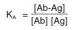 Antibody Affinity formula