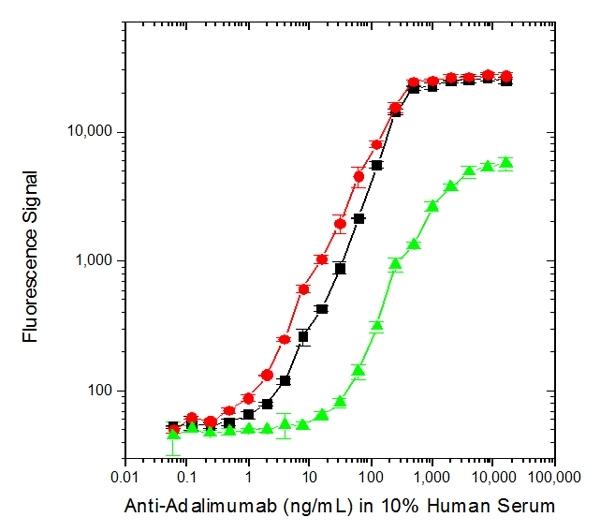 Adalimumab Antibody | AbD18654_hIgG1 gallery image 2