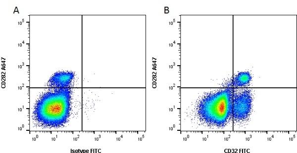 CD32 Antibody | CCG39 gallery image 1