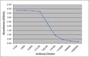 IgG1 Antibody | K37 2G6 thumbnail image 1