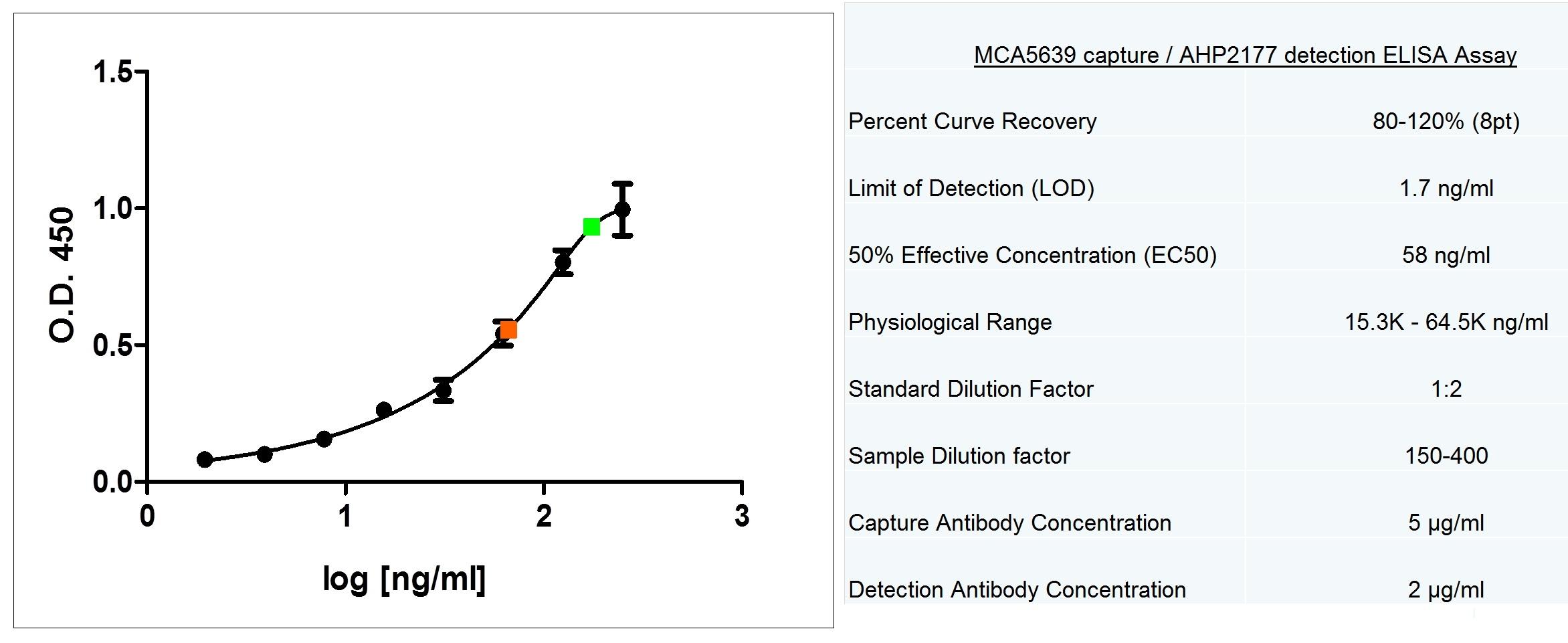 Apolipoprotein E Antibody   WUE-4 gallery image 3
