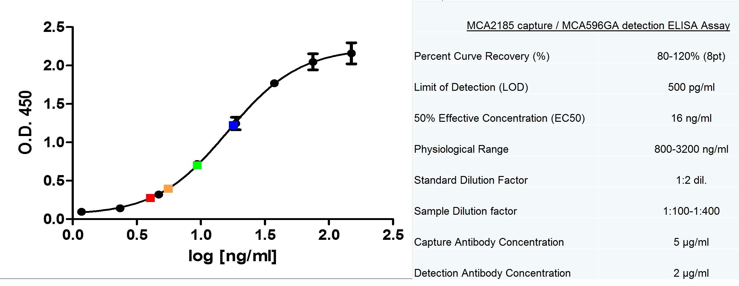 CD14 Antibody   MEM-18 gallery image 3