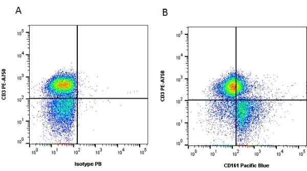 CD161 Antibody | B199.2 gallery image 2