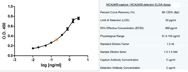 CD178 Antibody | 10F2 gallery image 4