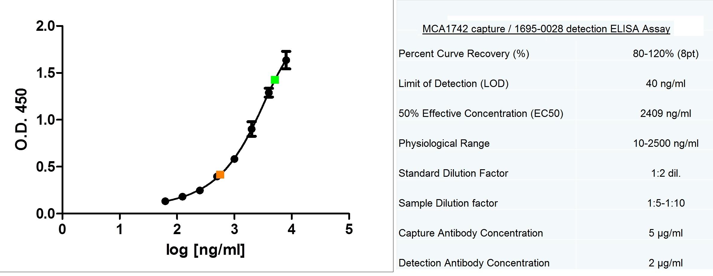 CD227 Antibody   C595 (NCRC48) gallery image 2
