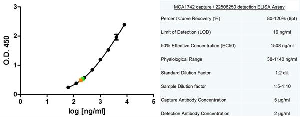 CD227 Antibody | C595 (NCRC48) gallery image 3