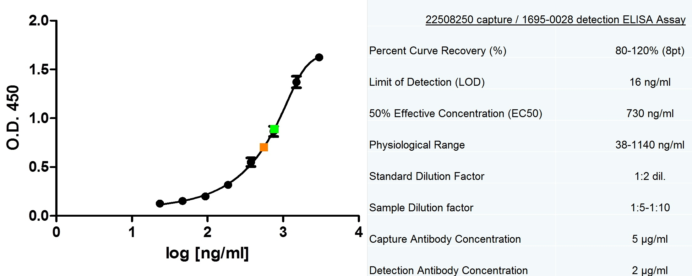 CD227 Antibody   VU-4H5 gallery image 2