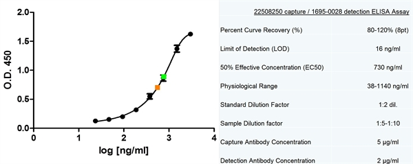 CD227 Antibody | VU-4H5 gallery image 2