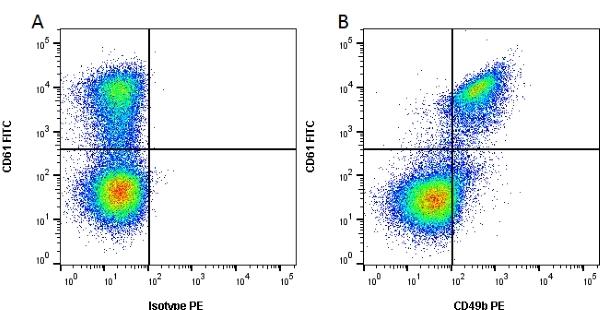 CD49b Antibody | 16B4 gallery image 1
