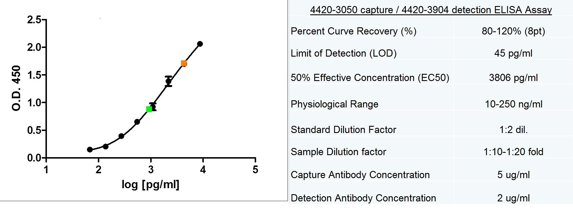 Collagen I/II/III Antibody | NLI/22 gallery image 1