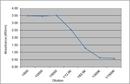 Luteinizing Hormone Antibody | 156.10B7 thumbnail image 1