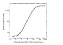 Infliximab Antibody | AbD17841_hIgG1 thumbnail image 5