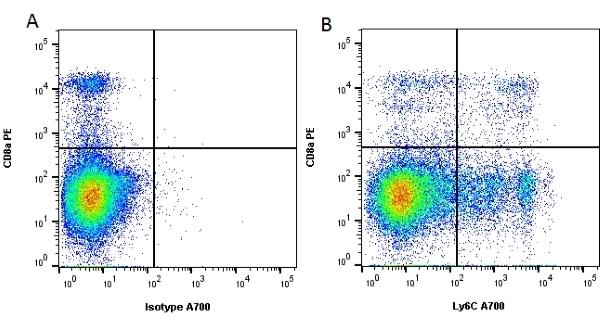 Ly-6C Antibody | ER-MP20 gallery image 1