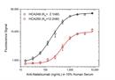 Natalizumab Antibody | AbD21384_hIgG1 thumbnail image 3