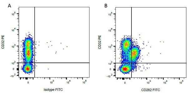 HuCAL Fab-dHLX-MH Negative Control Antibody | AbD04652 gallery image 1
