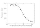 Panitumumab Antibody | AbD23897_hIgG1 thumbnail image 5