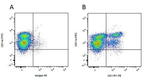CD11a Antibody   BL1H8 gallery image 1