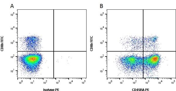 CD45RA Antibody | MIL13 gallery image 1