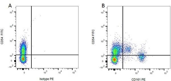 CD161 Antibody | 10/78 gallery image 3