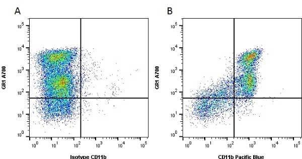 CD4 Antibody | OX-35 gallery image 1