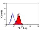 CD14 Antibody   VPM67 thumbnail image 1