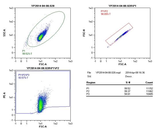 TNF Alpha Antibody | VPM61 gallery image 1